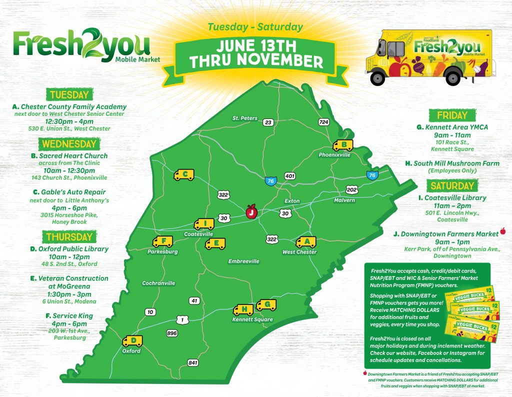 fresh2you mobile market chester county food bank